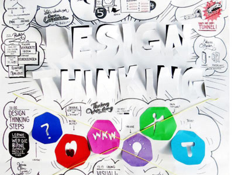 Design Thinking für Konzeptions-Workshops